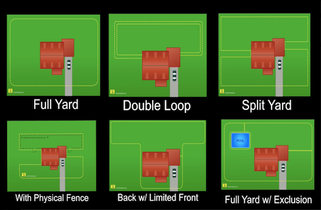 General electronic dog fence troubleshooting by pet defence the most popular configuration separates the front yard from the back to give you better control of your dog solutioingenieria Choice Image